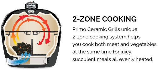 Primo-2Zone-Cooking.jpg